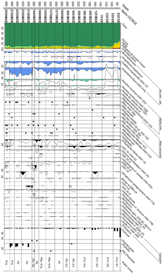 https://egqsj.copernicus.org/articles/69/121/2020/egqsj-69-121-2020-f05